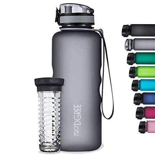 Top 9 Shaker aus Glas – Kinder Wasserflaschen für die Schule